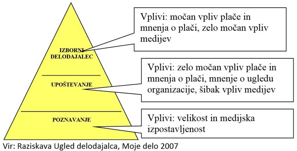 velikost-izpostavljenost-in-mnenje-zoom